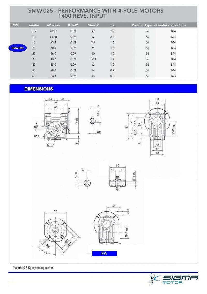 Характеристики Червячный редуктор SMW 025